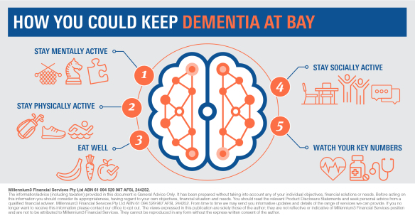 Infographic How You Could Keep Dementia At Bay2